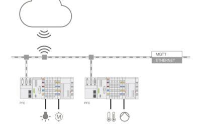 Plug-in macht Steuerungen IoT-ready