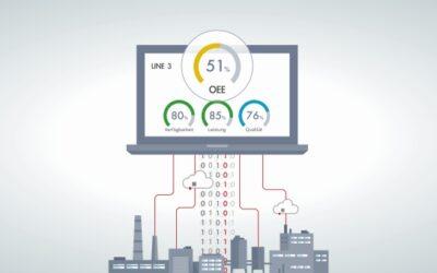 Datenauswertung für OEE-Berechnung