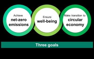 Japanischer Komponentenhersteller legt Nachhaltigkeitsziele bis 2050 fest