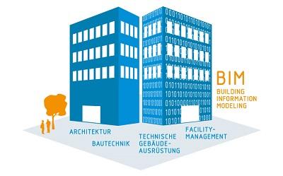 BIM-Projekte: Neues VDI Blatt zu Anforderungen an Informationen